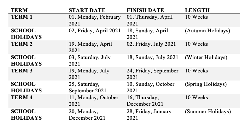 QLD School Holidays 2021, QLD School Calendar 2021